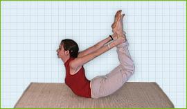 Cviky jóga